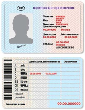 С 1 марта начнется выдача новых водительских прав