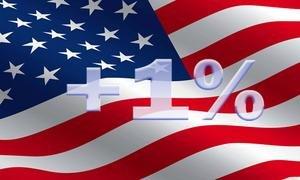 Продажи автомобилей в США выросли в августе на 1%