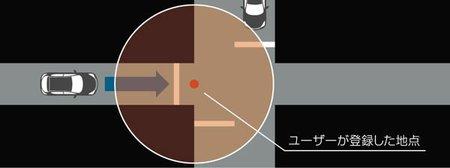 Nissan расширит кругозор монитора