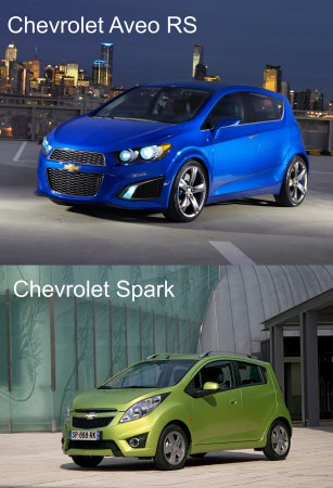 Новинки Шевроле (Chevrolet) на Автошоу в Детройте