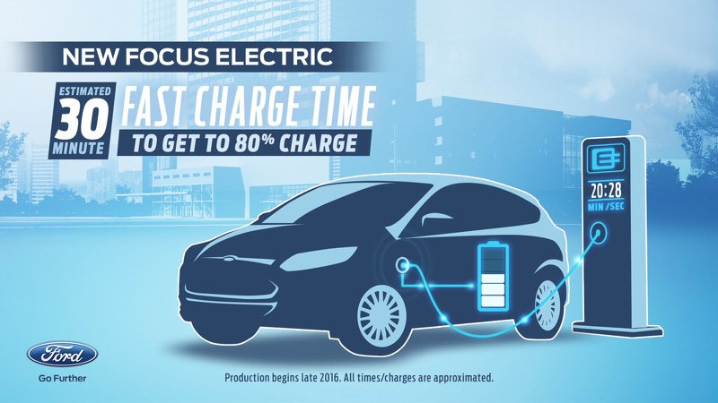 Новая зарядка Ford Focus