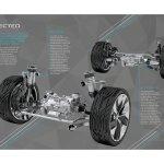 Фотографии Jaguar I-Pace Concept 2016